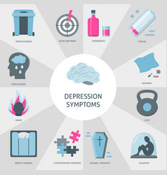 Depression symptoms banner template in flat style vector