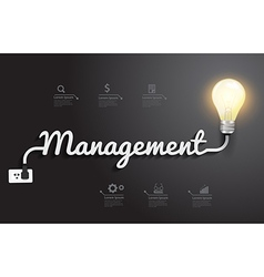 Management concept with creative light bulb idea vector image vector image