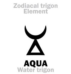 Astrology aqua water trigon vector