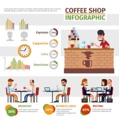 Coffee shop infographic vector