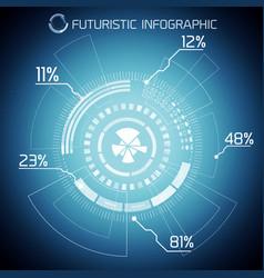 digital futuristic infographic concept vector image