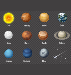Solar system planets on transparent background vector