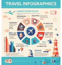 Travel infographics - poster brochure cover vector