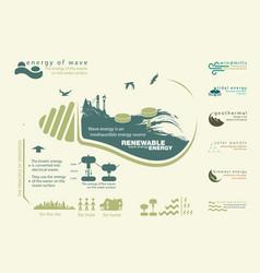 Infographics renewable source wave energy vector