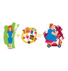malnutrition leads to obesity fat people vector image