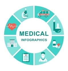 medical infographics diagram vector image