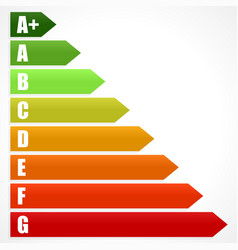 Energy rating certificate energy performance vector