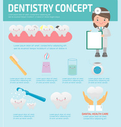 Dentistry concept with dental health care vector