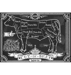 Vintage Blackboard of English Cut of Beef vector image vector image