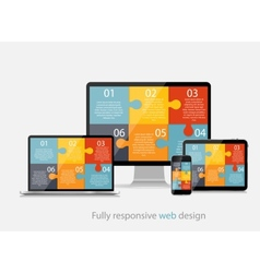 Fully Responsive Web Design Concept vector image