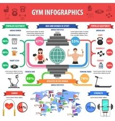 Gym Infographics Set vector image