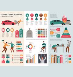 Alcoholism infographics dangerous drunk driver vector