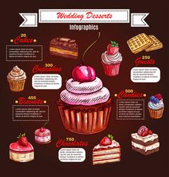 cake infographics for wedding dessert design vector image