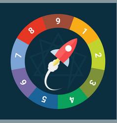 enneagram circle design with a rocket vector image