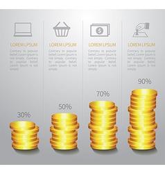 golden coin graph money vector image
