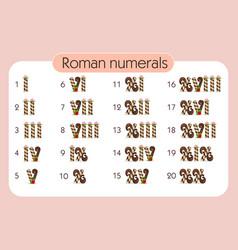 Set of roman numerals vector