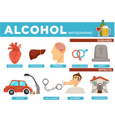 alcohol infographic diseases and effects on body vector image