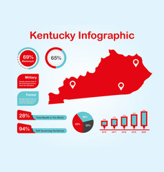 Kentucky state usa map with set infographic vector