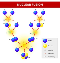 nuclear fusion vector image