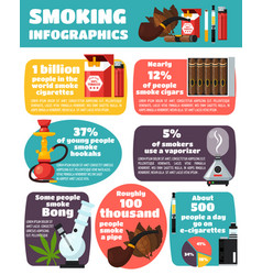 smoking infographics flat layout vector image vector image