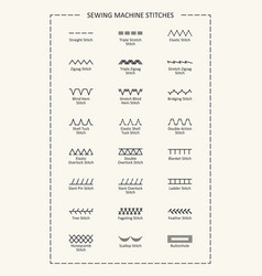 Sewing machine stitches with titles vertical vector