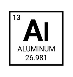 Aluminium periodic element chemical symbol vector
