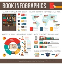 Books Reading Research Infographic Presentation vector