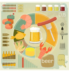 vintage infographics set - beer icons vector image