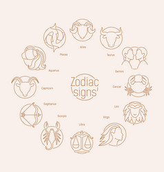 Round composition with astrological signs drawn vector