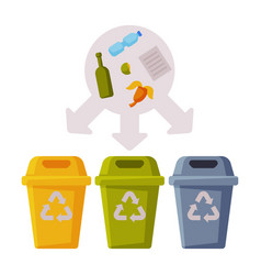 Sorting waste for recycling segregation and vector
