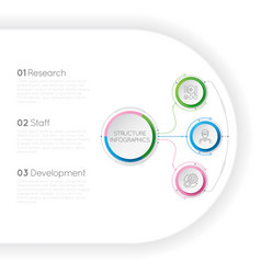 infographics template with a three structure vector image