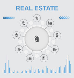 Real estate infographic with icons contains such vector