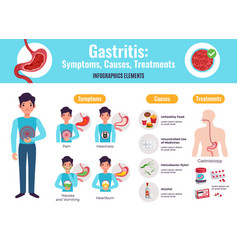 Gastritis infographic poster vector