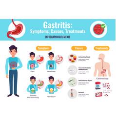 Gastritis infographic poster vector