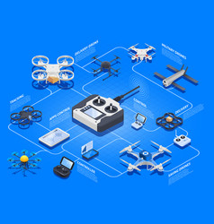Drones isometric flowchart vector