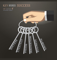Hand holding bunch keys for success business vector