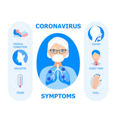 coronavirus infographics infected old vector image