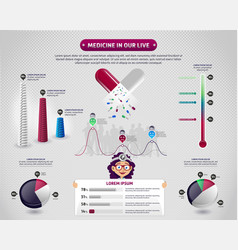 Pills statistic infographics vector