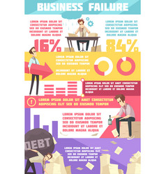 Business failure cartoon infographic poster vector
