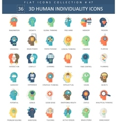 Human mentality personality and vector image