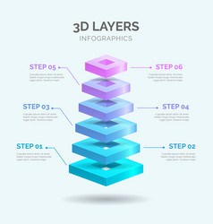 3d layers infographics 01 vector