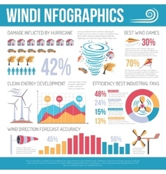 Ecological Wind Power Flat Infographic Poster vector image