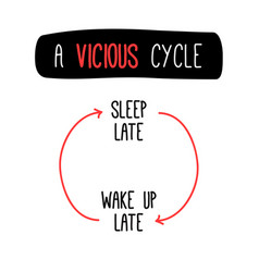 the sleep and wake up late never-ending funny cycl vector image