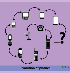 Evolution of phones tehnology progress what next vector