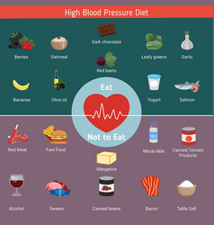 health and healthcare infographic health and vector image