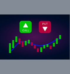 Binary option with put and call buttons vector