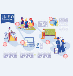 info professional education infographic set vector image