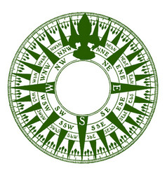 Compass face vector
