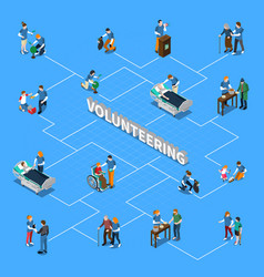 Volunteer charity people isometric flowchart vector