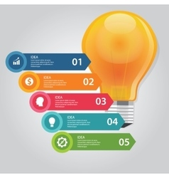 Five 5 elements of idea info graphic chart circle vector